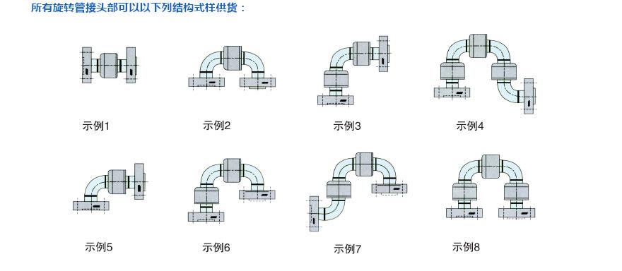 回转接头结构样式